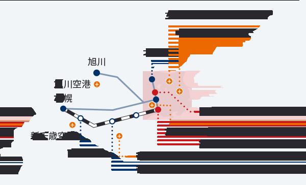 空港・路線マップ
